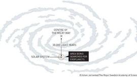Nobel Vật lý 2019 vinh danh các phát kiến về vũ trụ